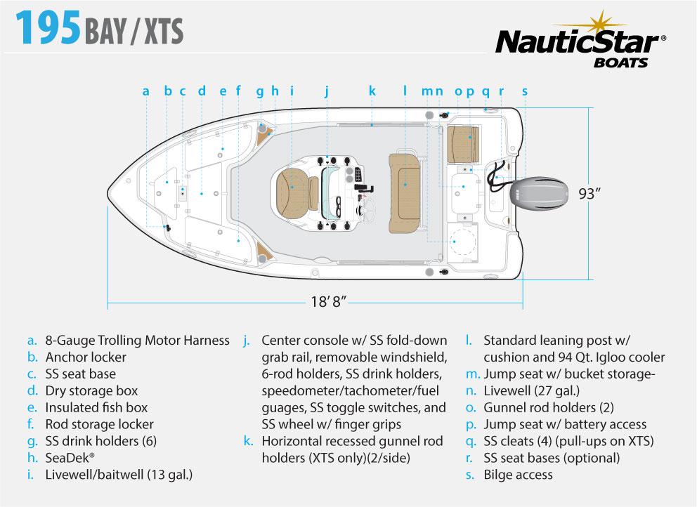 Nautic Star Wiring Diagram | Wiring Schematic Diagram ... on