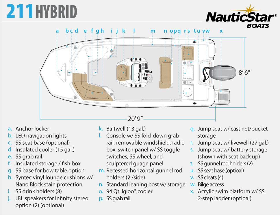 model 211 hybrid