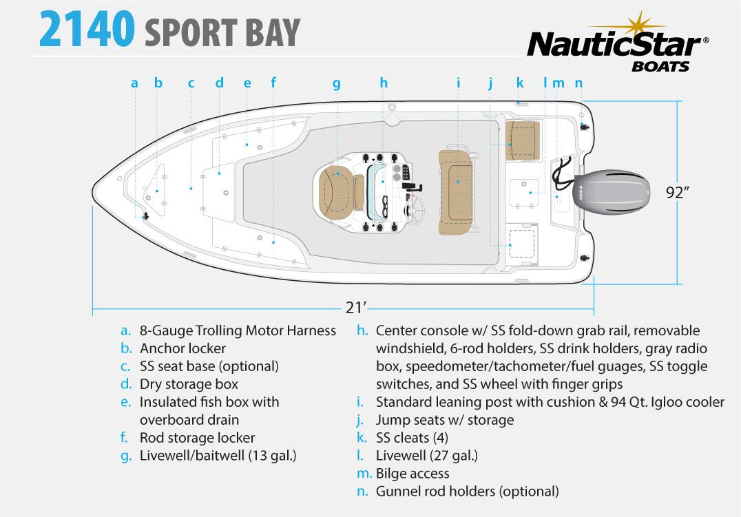 2200 Sport Nauticstar Boats Glassmaster Boat Wiring Diagram Compare Models