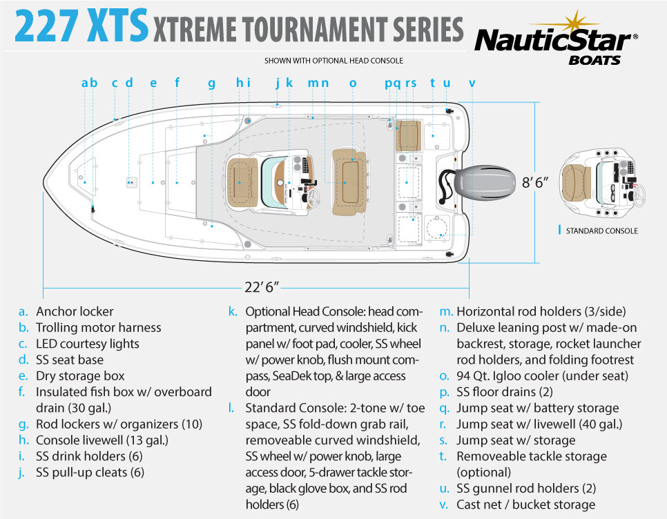 215 XTS SB | NauticStar Boats Pro Troll Black Box Wiring Diagram on
