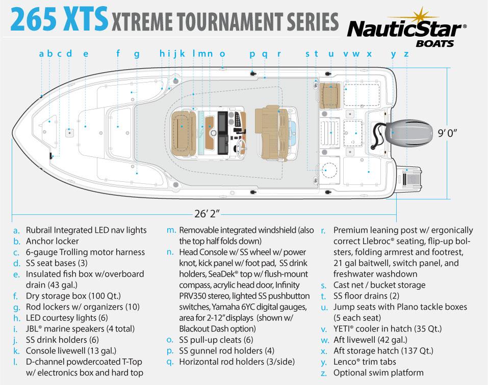 227 XTS | NauticStar Boats
