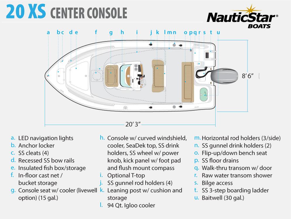 20 XS | NauticStar Boats